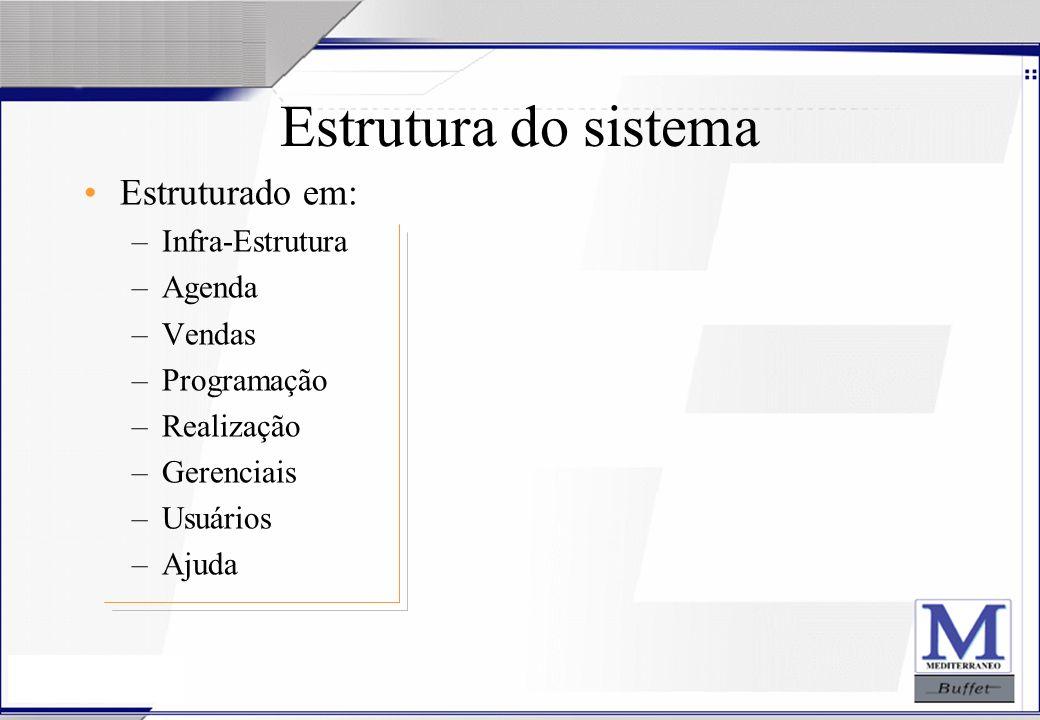 Estrutura do sistema Estruturado em: Infra-Estrutura Agenda Vendas