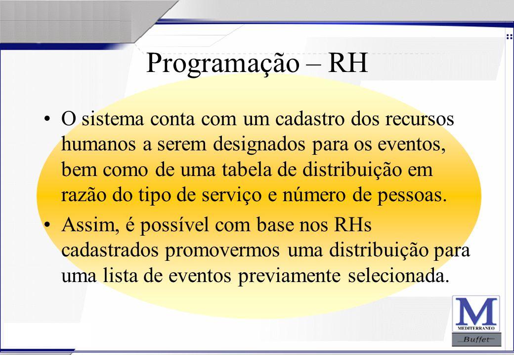 Programação – RH