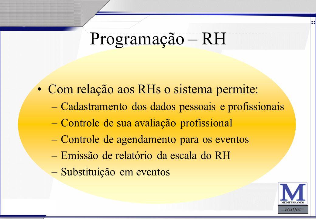 Programação – RH Com relação aos RHs o sistema permite:
