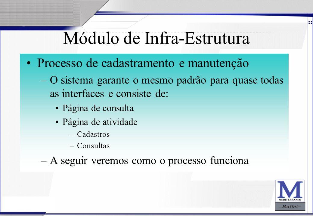 Módulo de Infra-Estrutura