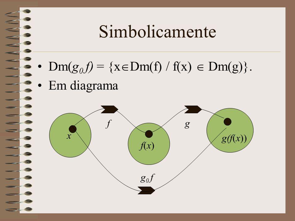 Simbolicamente Dm(g0 f) = {xDm(f) / f(x)  Dm(g)}. Em diagrama f g x