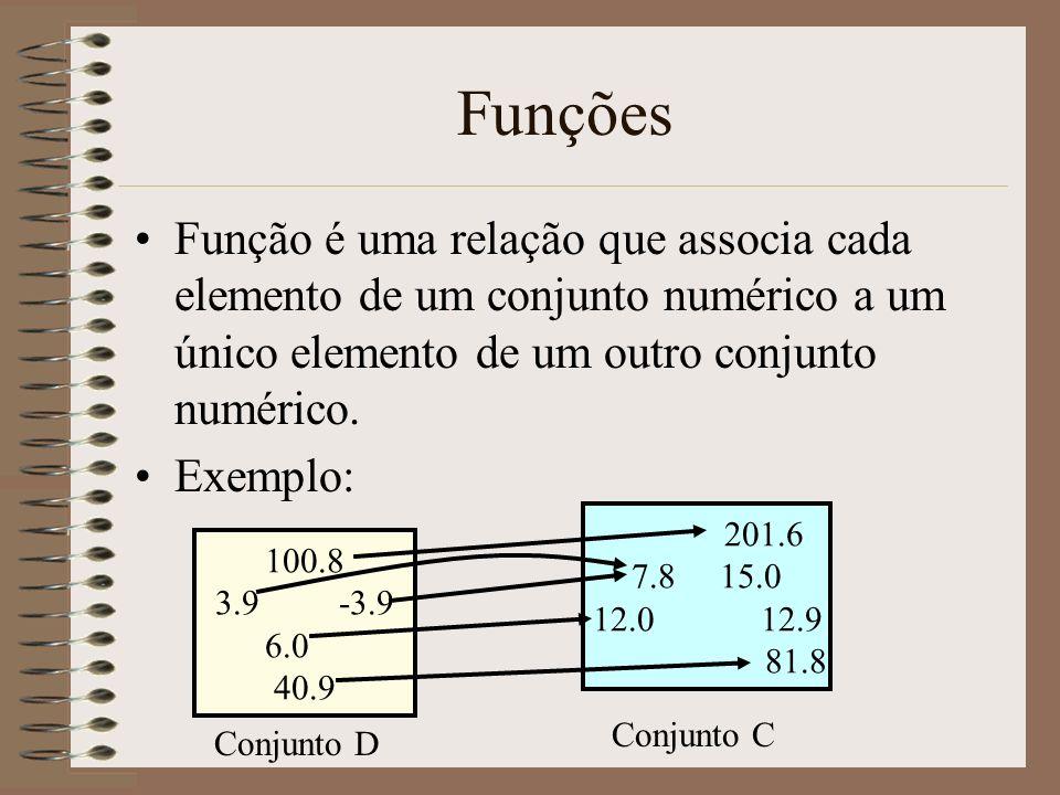 Funções Função é uma relação que associa cada elemento de um conjunto numérico a um único elemento de um outro conjunto numérico.