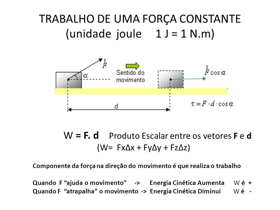 TRABALHO DE UMA FORÇA CONSTANTE (unidade joule 1 J = 1 N.m)