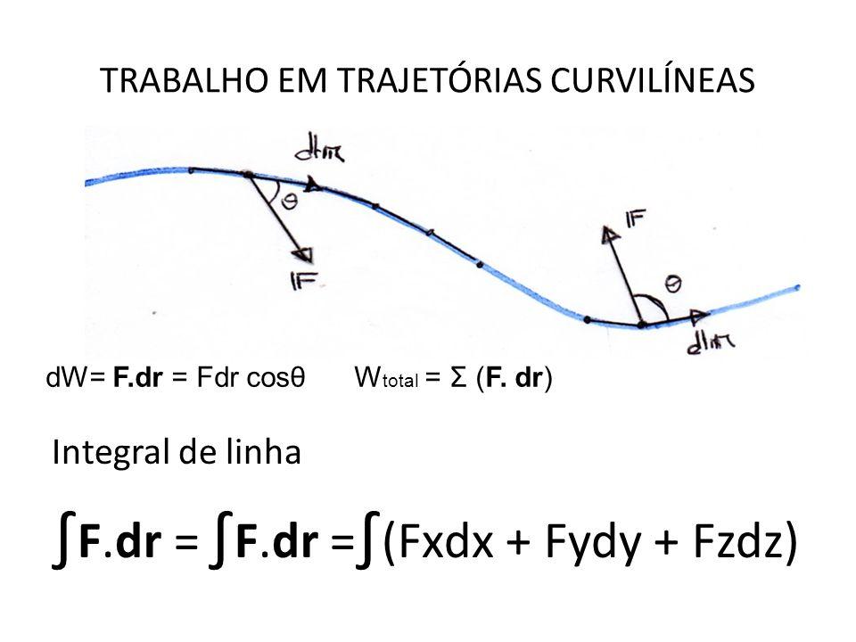 TRABALHO EM TRAJETÓRIAS CURVILÍNEAS