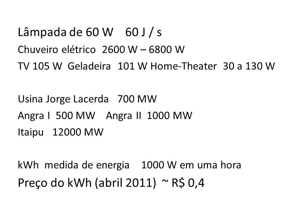 Preço do kWh (abril 2011) ~ R$ 0,4