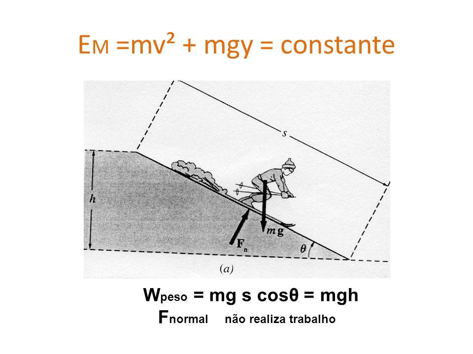 EM =mv² + mgy = constante