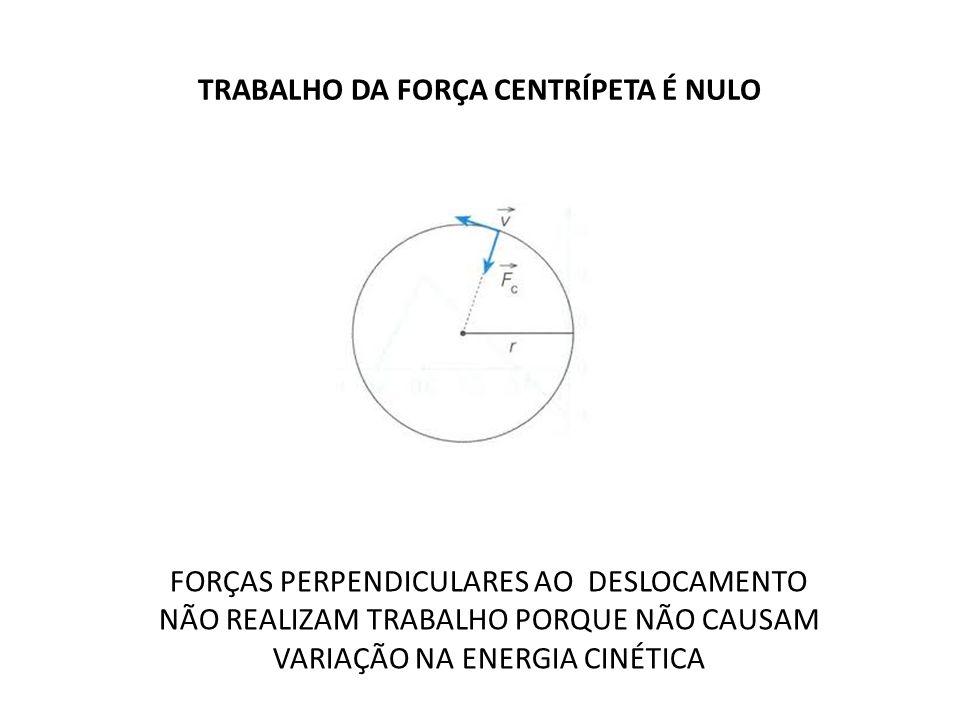 TRABALHO DA FORÇA CENTRÍPETA É NULO