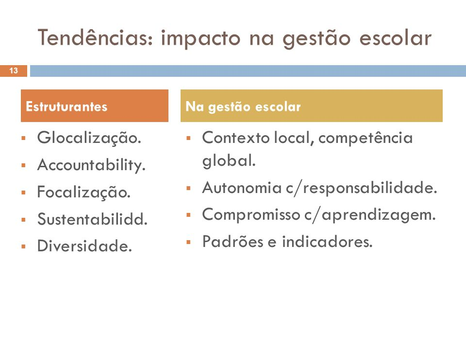 Tendências: impacto na gestão escolar