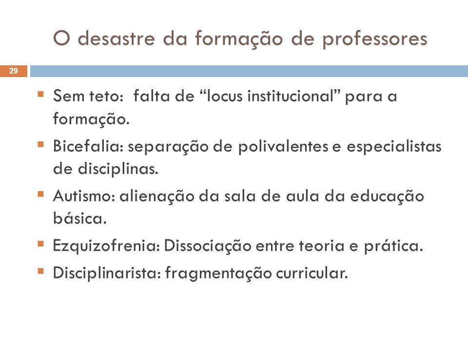 O desastre da formação de professores