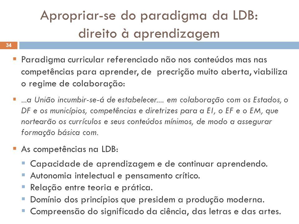 Apropriar-se do paradigma da LDB: direito à aprendizagem