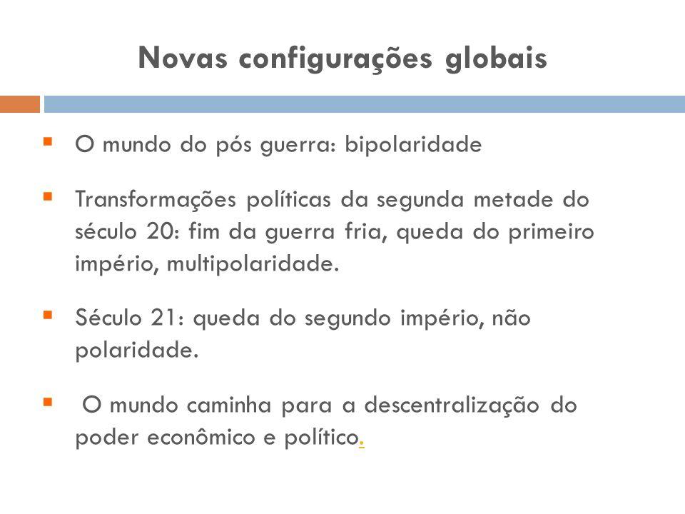 Novas configurações globais