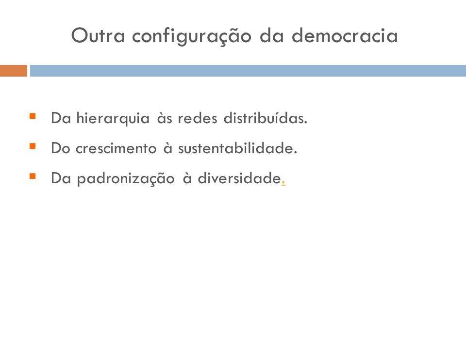 Outra configuração da democracia