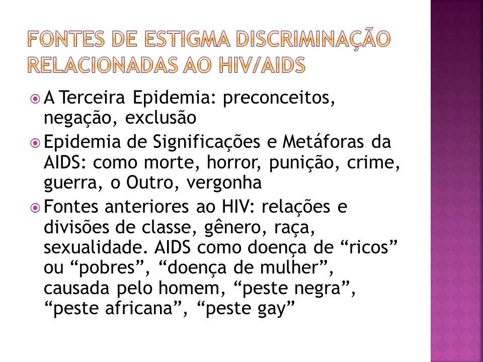 Fontes de estigma discriminação relacionadas ao HIV/AIDS
