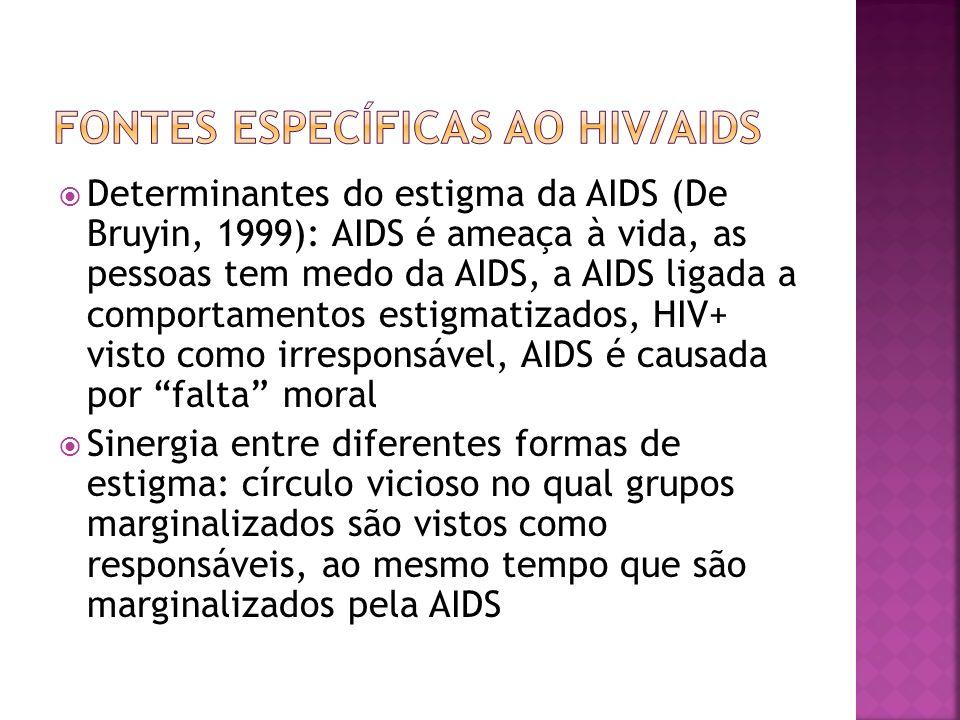 Fontes específicas ao HIV/AIDS