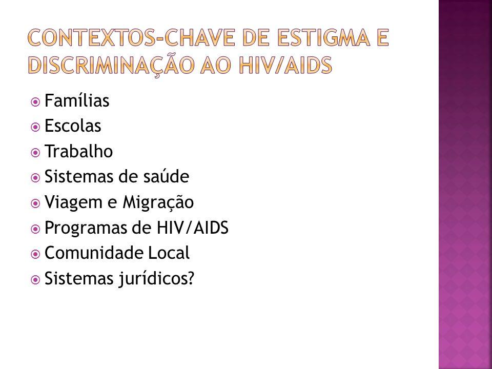 Contextos-Chave de estigma e discriminação ao HIV/AIDS