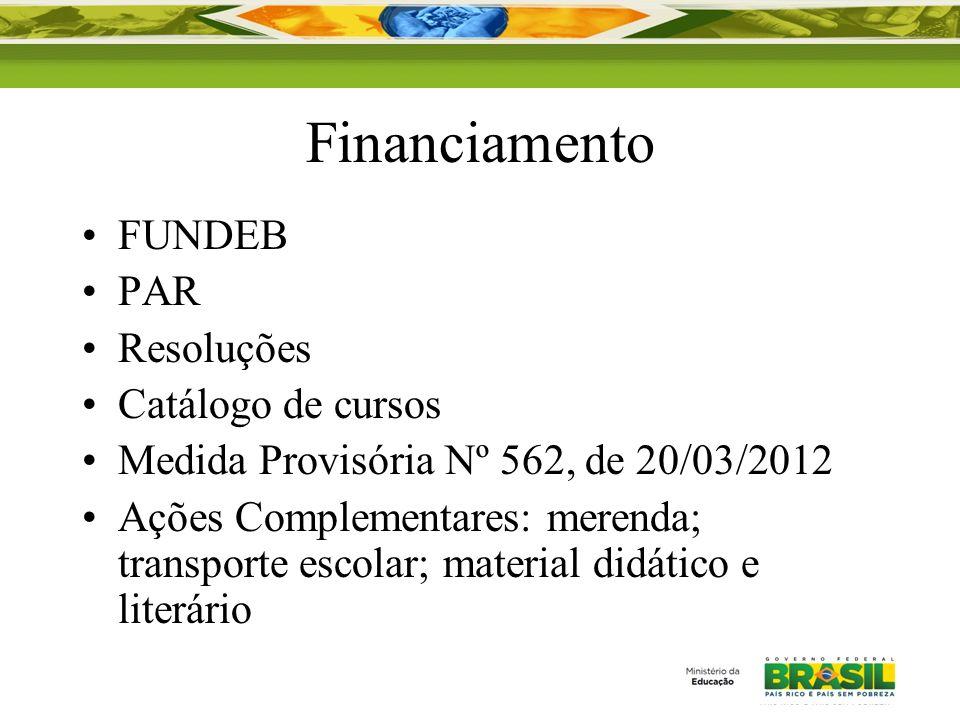 Financiamento FUNDEB PAR Resoluções Catálogo de cursos
