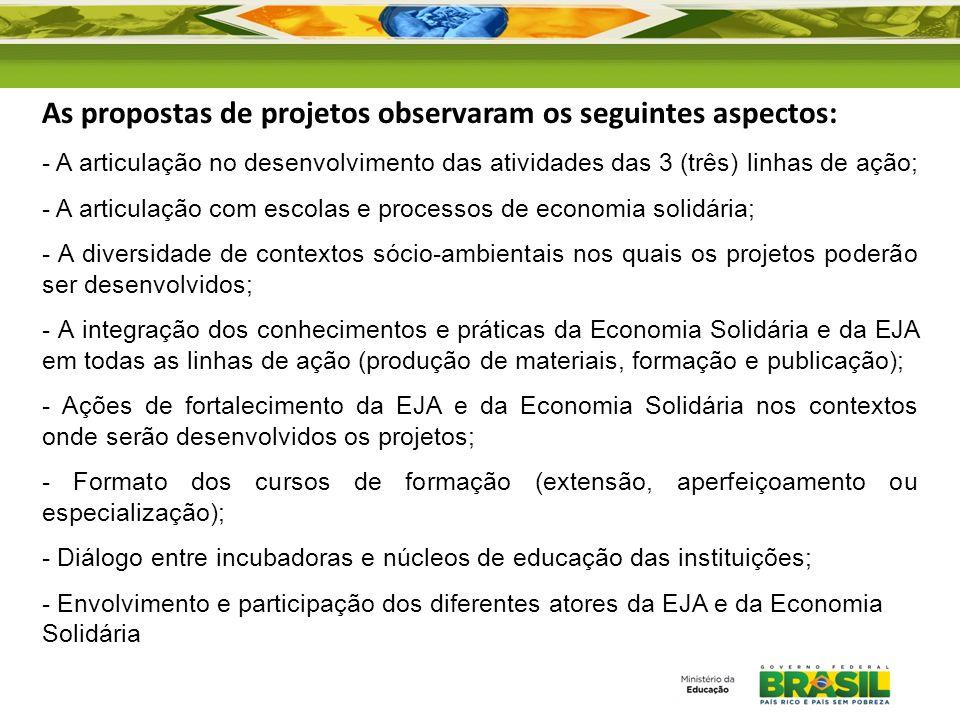 As propostas de projetos observaram os seguintes aspectos: