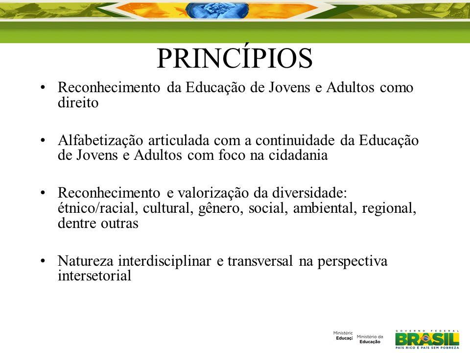 PRINCÍPIOS Reconhecimento da Educação de Jovens e Adultos como direito