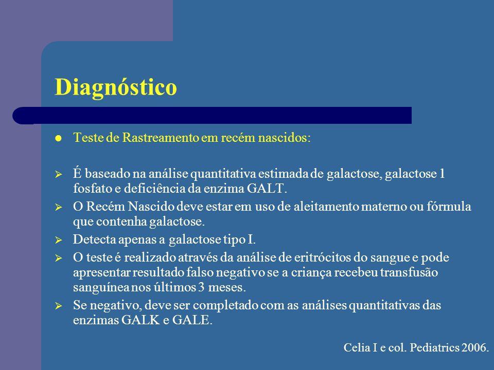 Diagnóstico Teste de Rastreamento em recém nascidos: