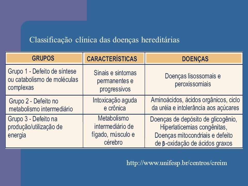 Classificação clínica das doenças hereditárias