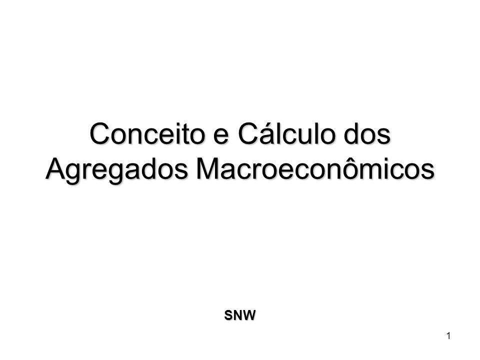 Conceito e Cálculo dos Agregados Macroeconômicos