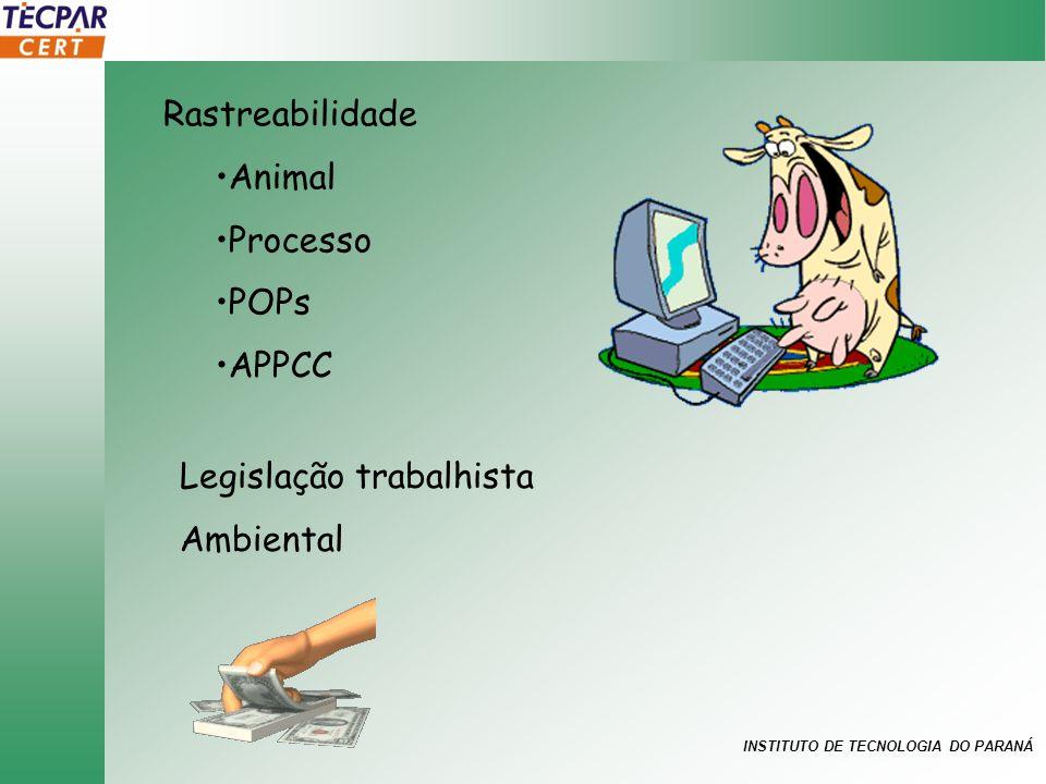 Rastreabilidade Animal Processo POPs APPCC Legislação trabalhista Ambiental