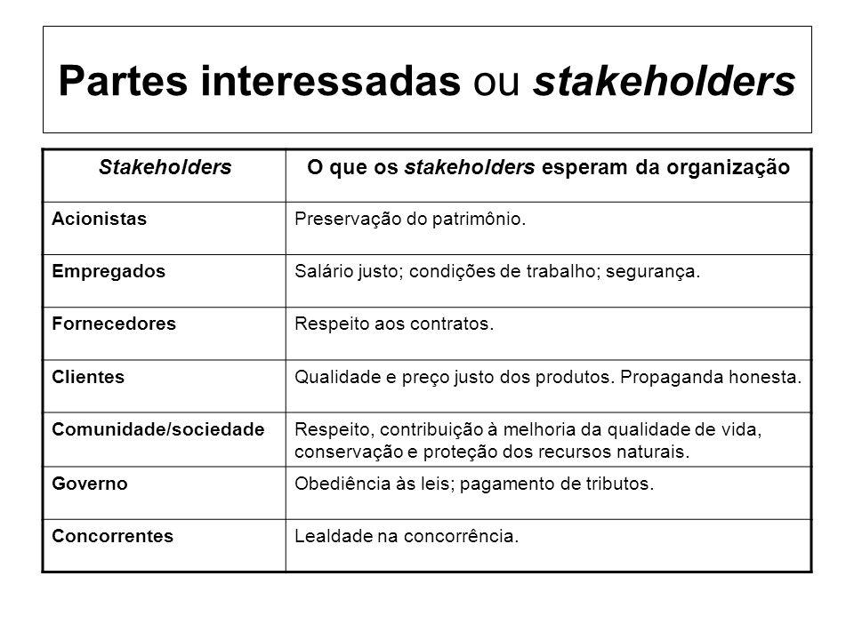 Partes interessadas ou stakeholders
