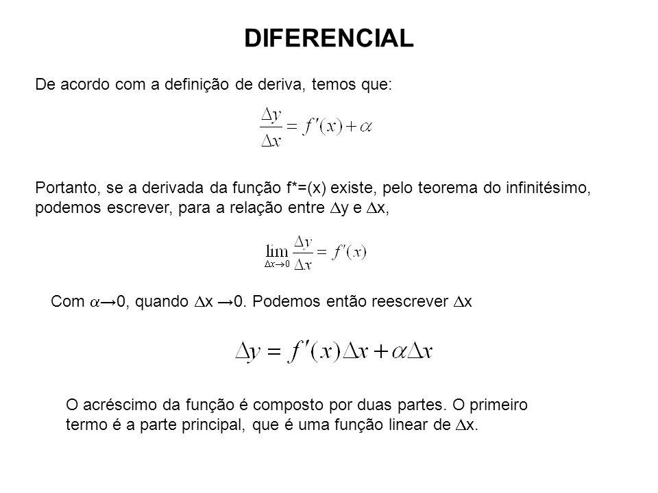 DIFERENCIAL De acordo com a definição de deriva, temos que:
