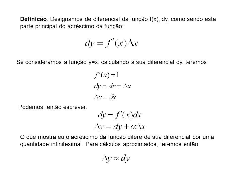 Definição: Designamos de diferencial da função f(x), dy, como sendo esta parte principal do acréscimo da função: