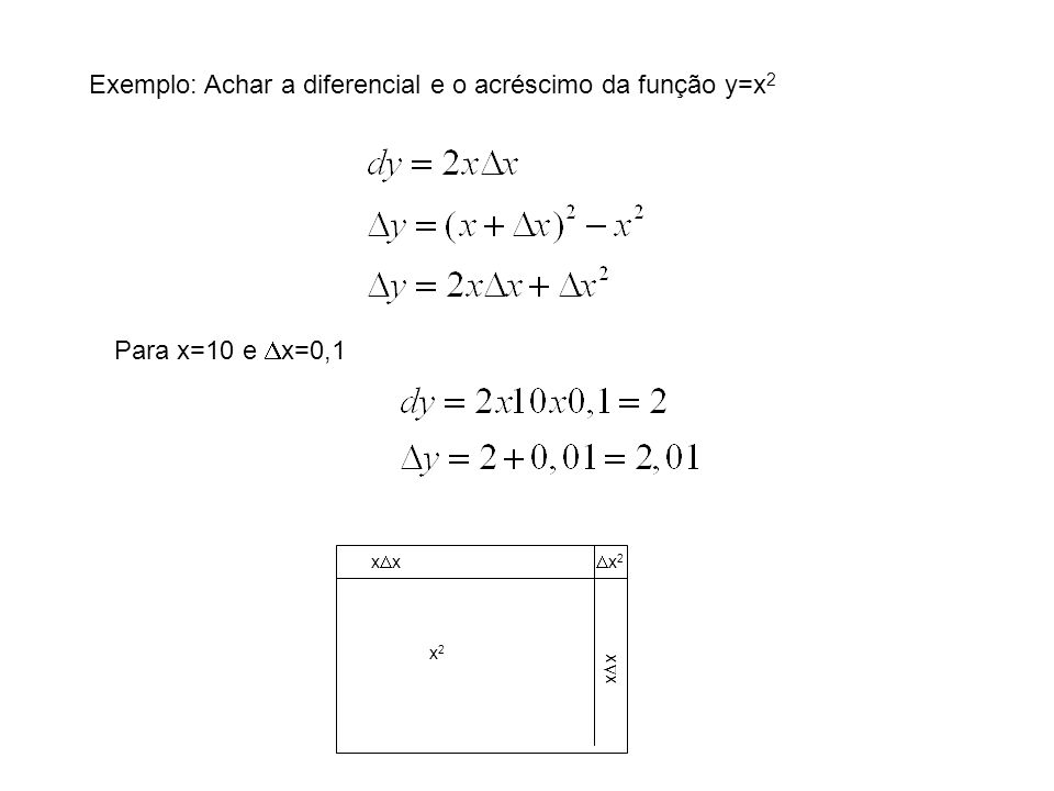 Exemplo: Achar a diferencial e o acréscimo da função y=x2