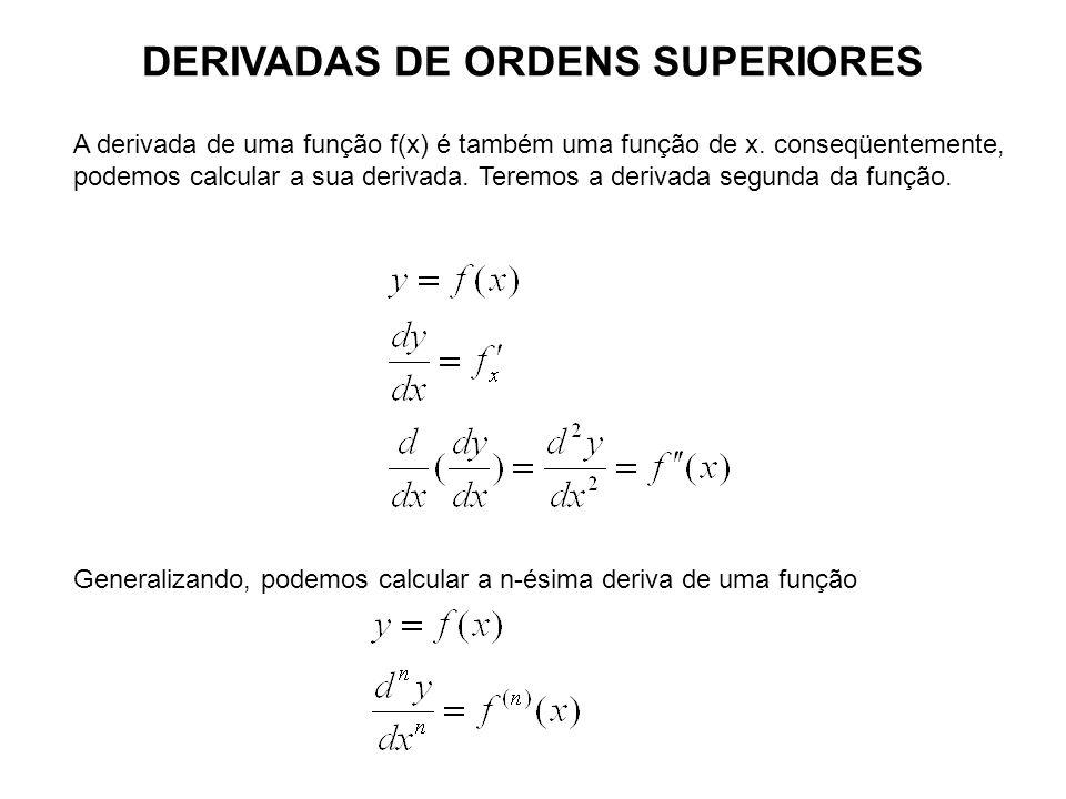 DERIVADAS DE ORDENS SUPERIORES