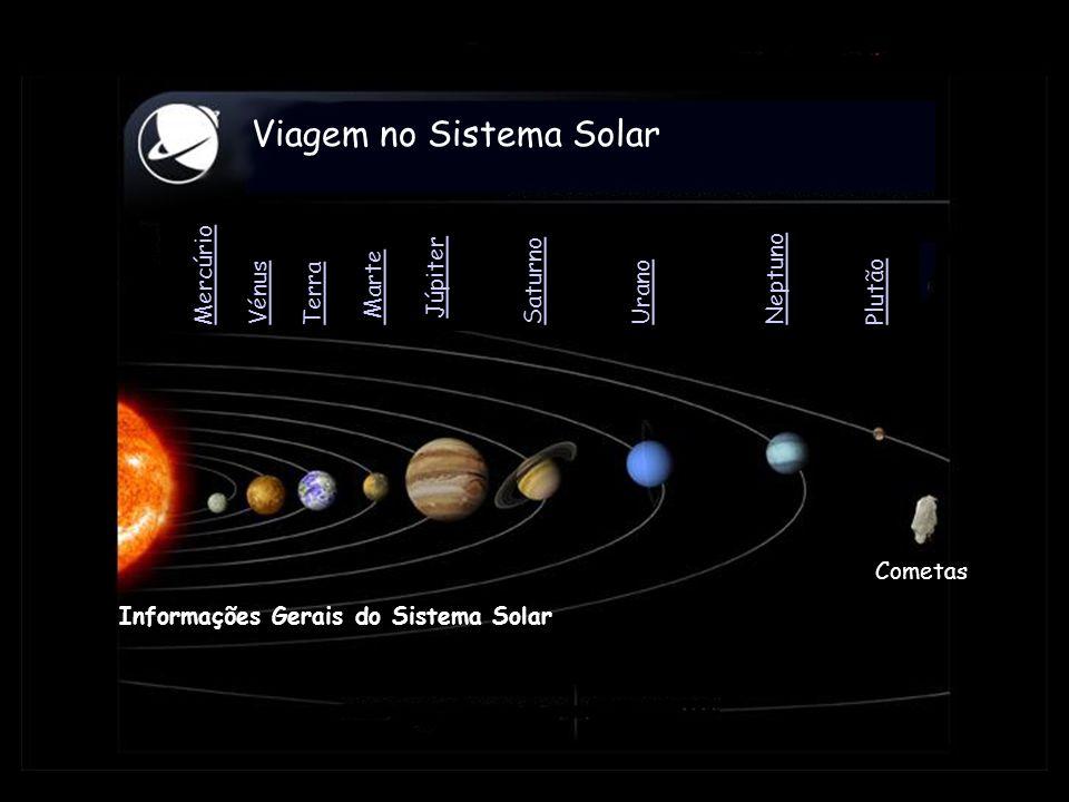 Viagem no Sistema Solar