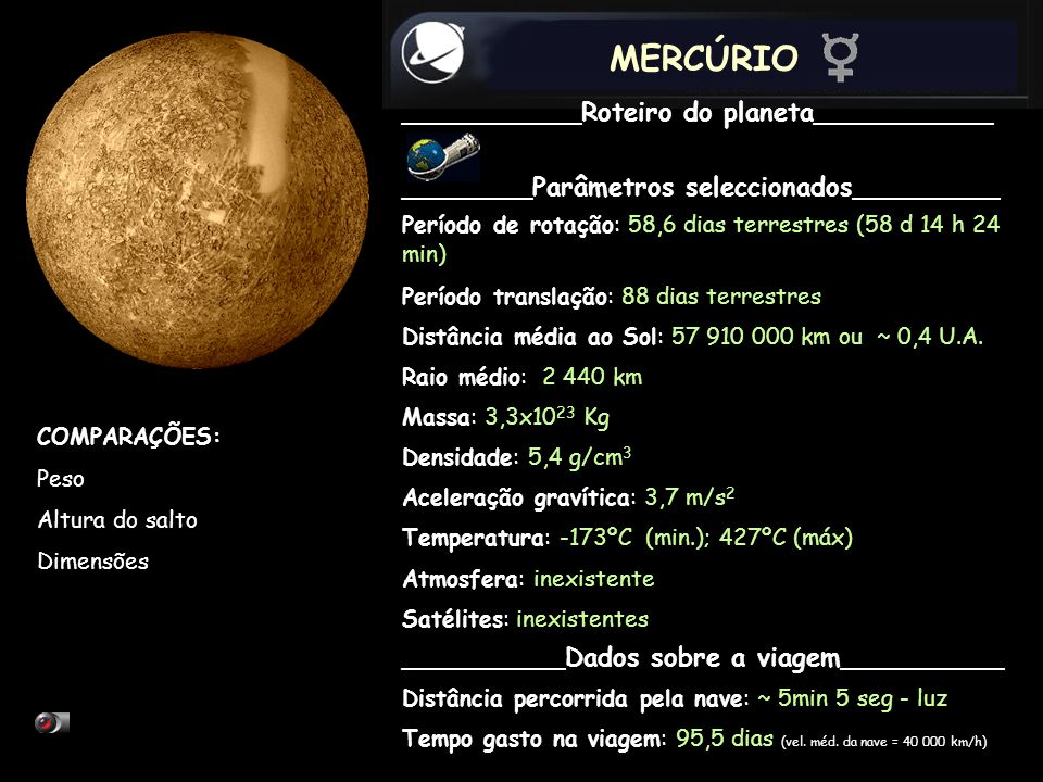 MERCÚRIO ___________Roteiro do planeta___________