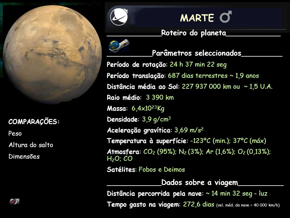 MARTE ____________Roteiro do planeta____________