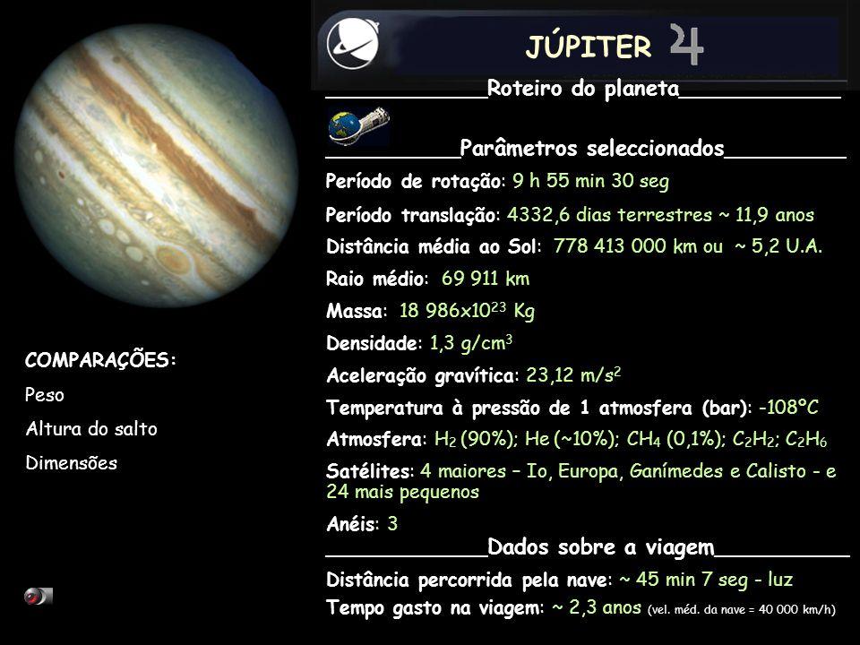 JÚPITER ____________Roteiro do planeta____________