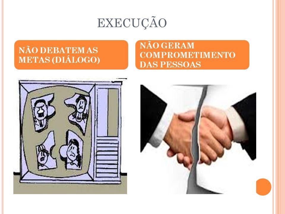 EXECUÇÃO NÃO GERAM COMPROMETIMENTO DAS PESSOAS
