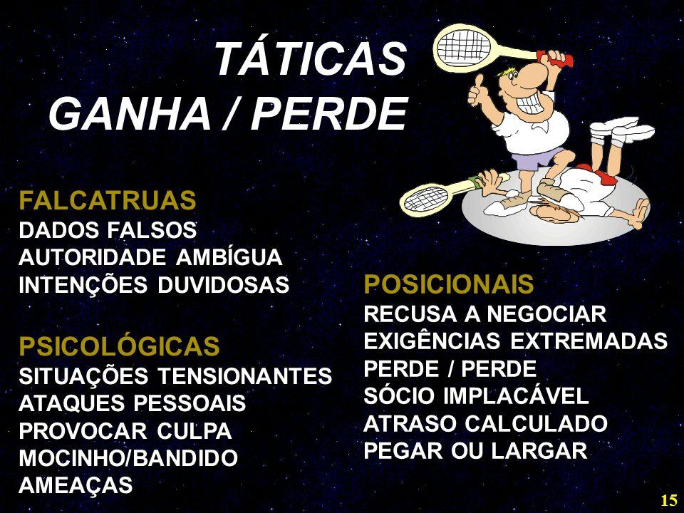 TÁTICAS GANHA / PERDE FALCATRUAS PSICOLÓGICAS POSICIONAIS DADOS FALSOS