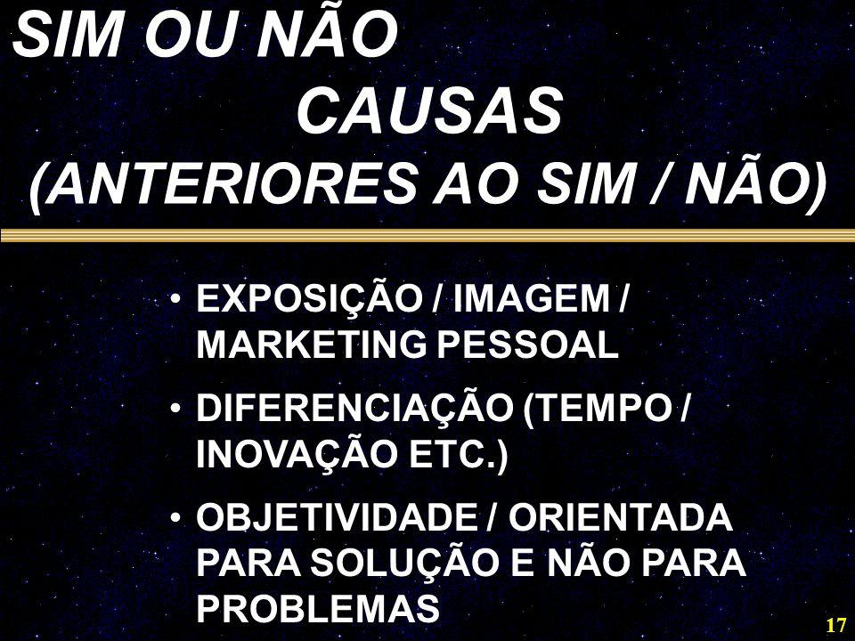 (ANTERIORES AO SIM / NÃO)