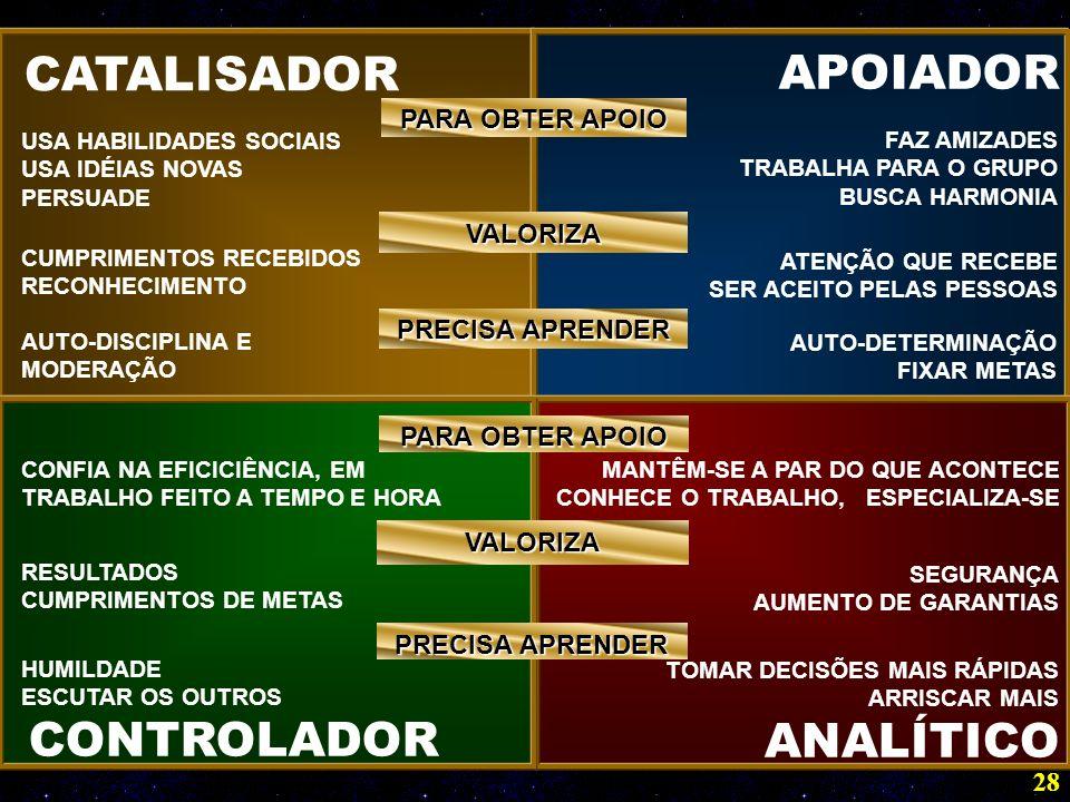 CATALISADOR APOIADOR ANALÍTICO CONTROLADOR PARA OBTER APOIO VALORIZA