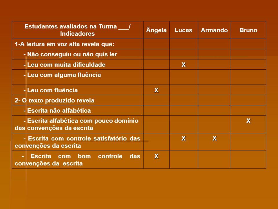 Estudantes avaliados na Turma ___/
