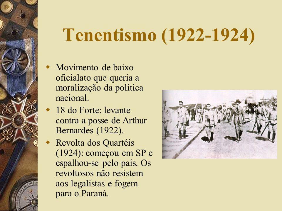 Tenentismo (1922-1924) Movimento de baixo oficialato que queria a moralização da política nacional.