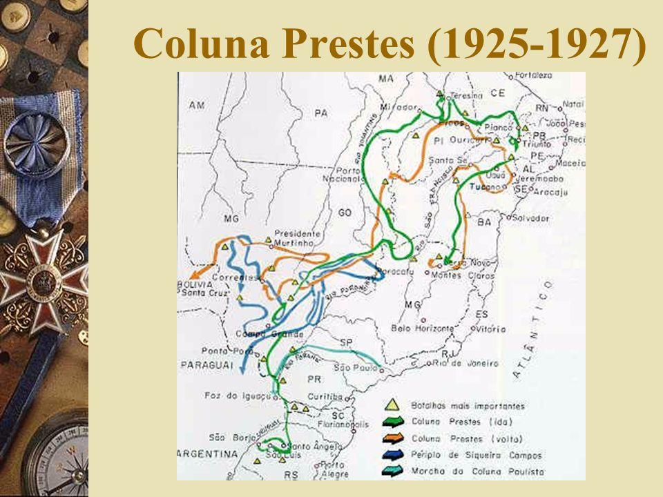Coluna Prestes (1925-1927)