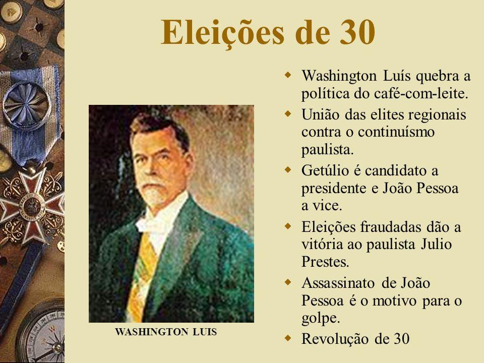 Eleições de 30 Washington Luís quebra a política do café-com-leite.