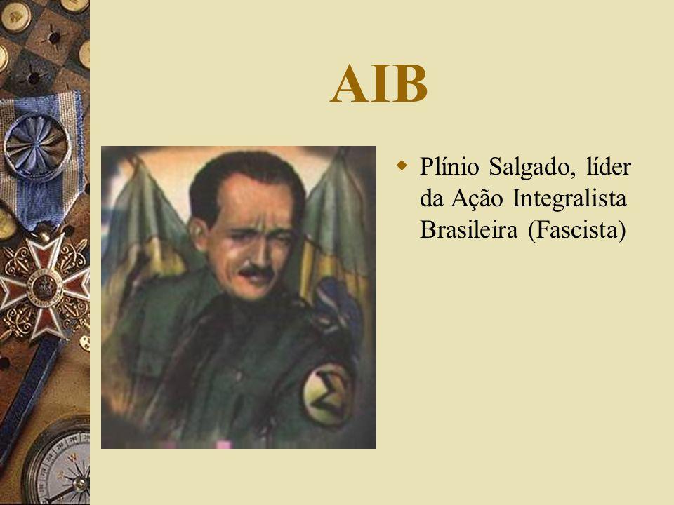 AIB Plínio Salgado, líder da Ação Integralista Brasileira (Fascista)