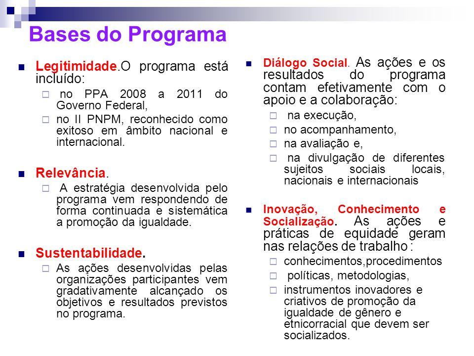 Bases do Programa Legitimidade.O programa está incluído: Relevância.