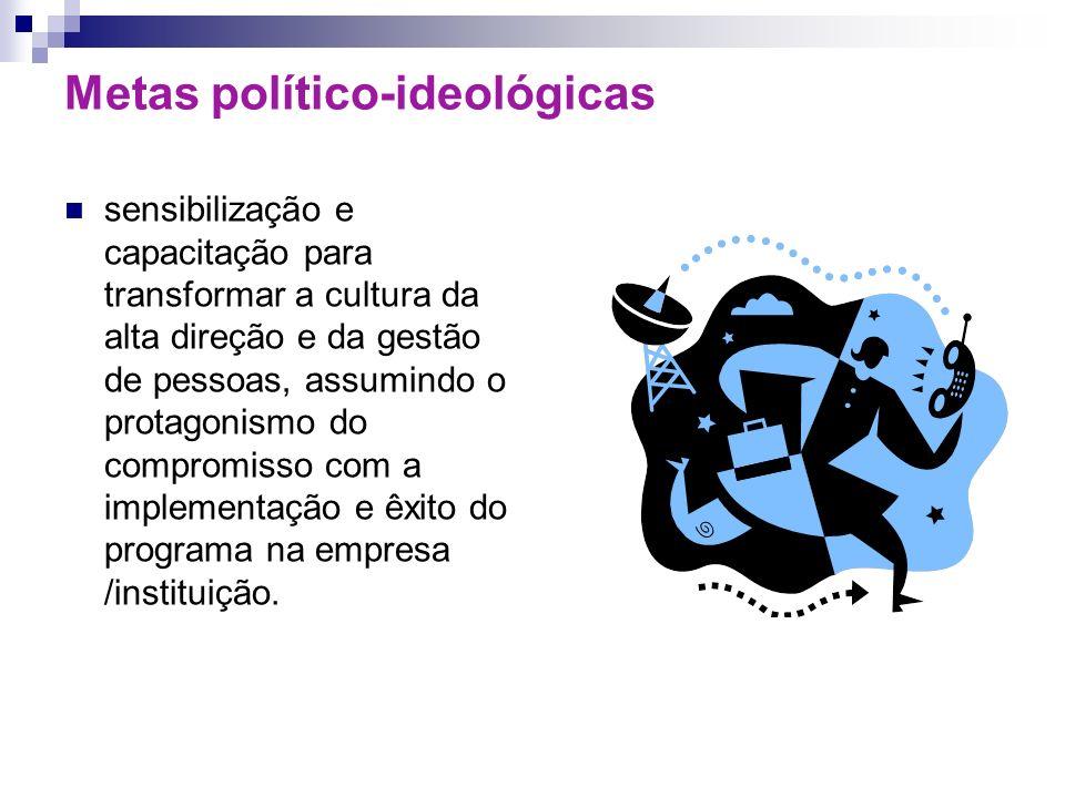 Metas político-ideológicas