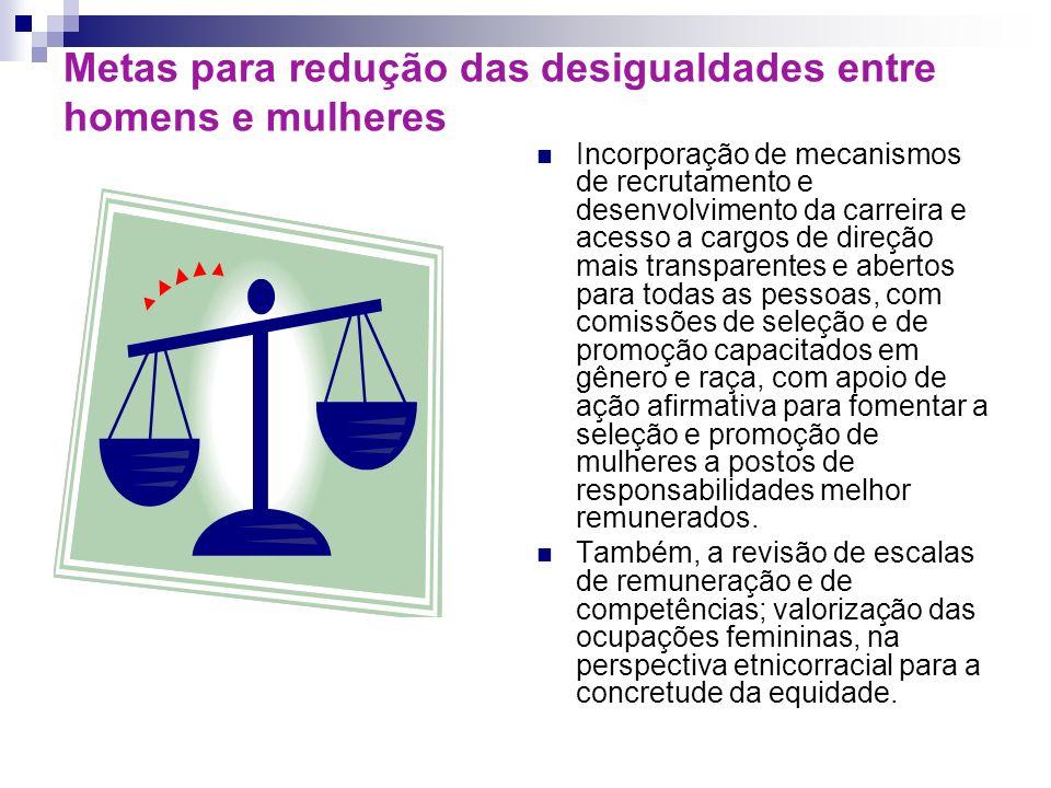 Metas para redução das desigualdades entre homens e mulheres