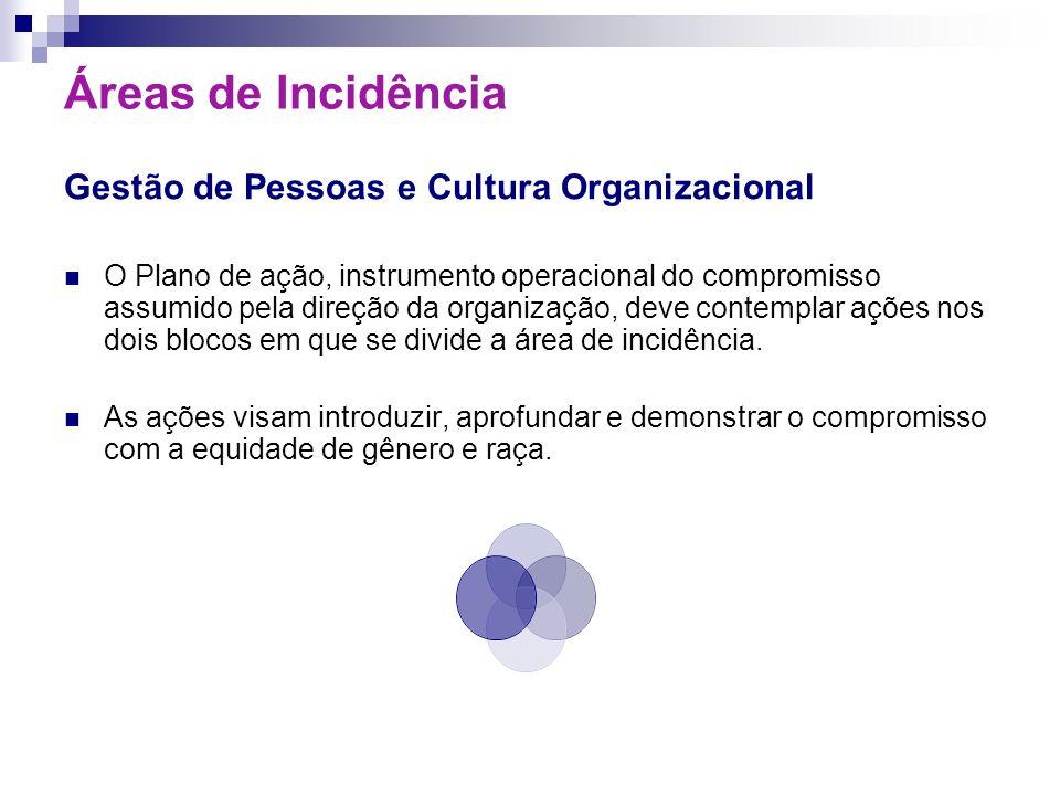 Áreas de Incidência Gestão de Pessoas e Cultura Organizacional
