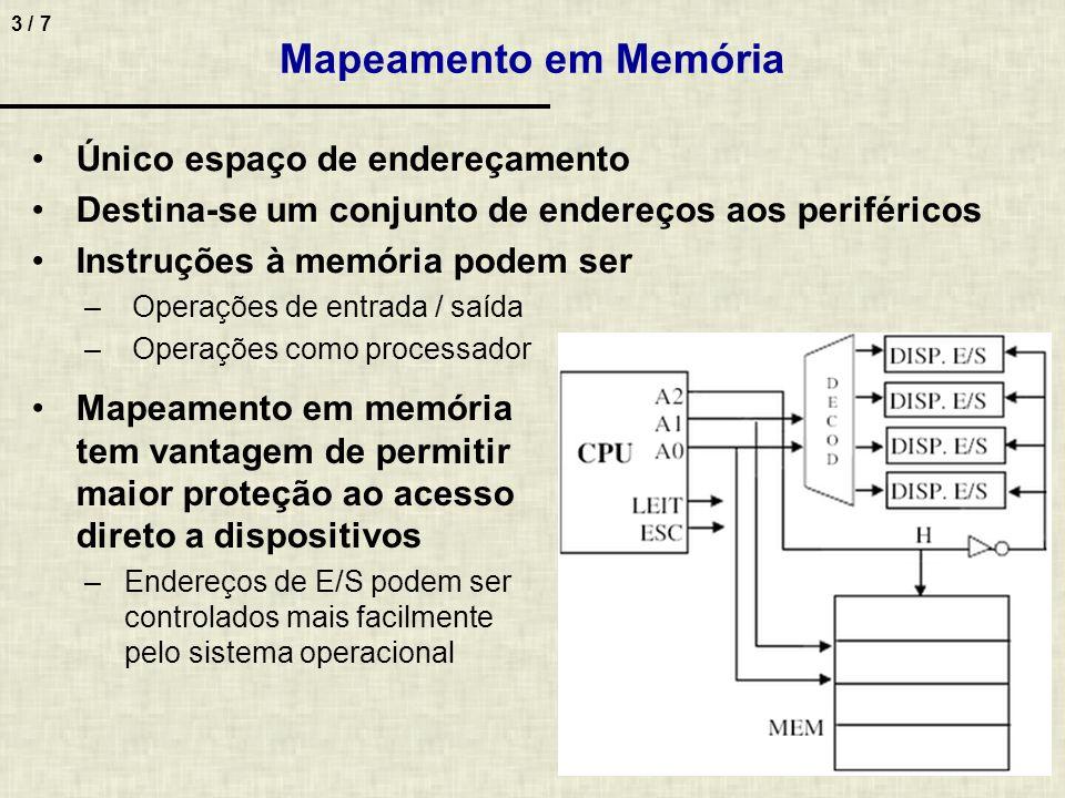 Mapeamento em Memória Único espaço de endereçamento