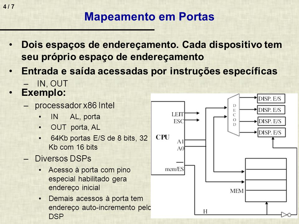 Mapeamento em Portas Dois espaços de endereçamento. Cada dispositivo tem seu próprio espaço de endereçamento.